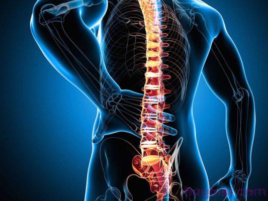 признаки травмы позвоночника