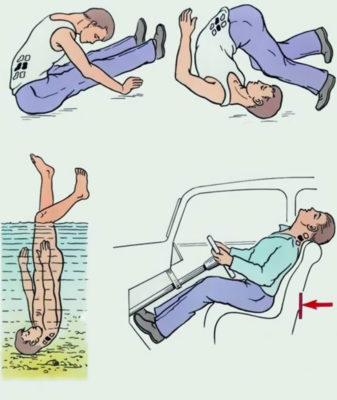 причины травмы позвоночника