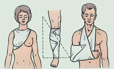 первая помощь при различных травмах