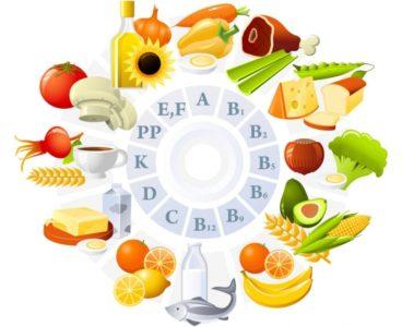 Изображение - Продукты укрепляющие суставы и связки cac-vitamin-va-khoang-chat-can-thiet-de-khac-phuc-benh-tri-118086-368x300