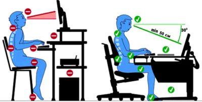 неправильно сидеть за компьютером