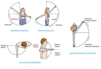 суставная гимнастика урок 1