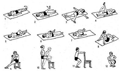 упражнения начальной стадии