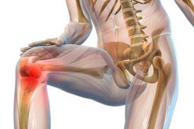 боль и воспаление суставов